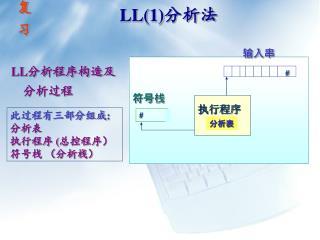 LL(1) 分析法