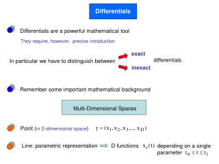 Differentials are a powerful mathematical tool
