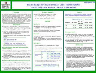 Tpollowustl Beginning Spellers Exploit Inexact Letter-Name Matches Tatiana Cury Pollo, Rebecca Treiman,  Brett Kessler