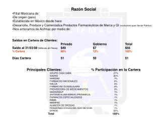 Razón Social Filial Mexicana de  De origen (país) Establecida en México desde hace