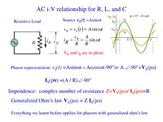 AC i-V relationship for R, L, and C