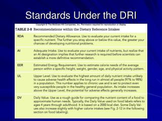 Standards Under the DRI