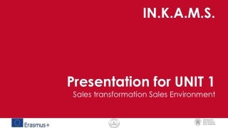 Personal Selling and Sales Force Management