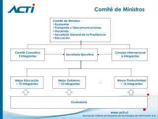 Comité de Ministros