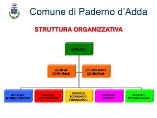 Comune di Paderno d�Adda