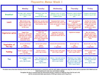 Playcentre Menus Week 1