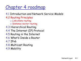 Chapter 4 roadmap