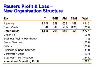 Reuters Profit & Loss –  New Organisation Structure