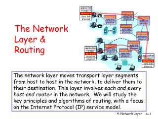 The Network Layer & Routing