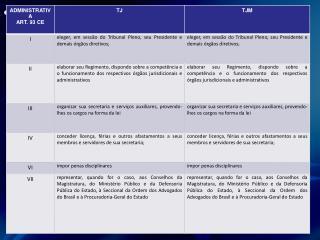 EFEITOS DO CONTROLE