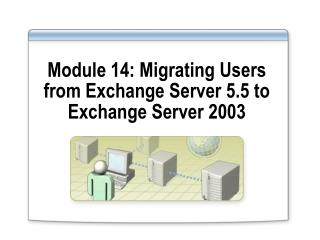 Module 14: Migrating Users from Exchange Server 5.5 to Exchange Server 2003