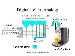 Digitalt  eller  Analogt