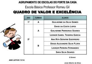 QUADRO DE VALOR E EXCEL�NCIA