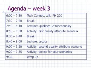 Agenda – week 3
