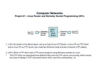 Computer Networks Project #1 - Linux Router and Berkeley Socket Programming (20%)