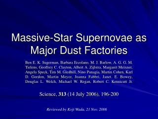 Massive-Star Supernovae as Major Dust Factories