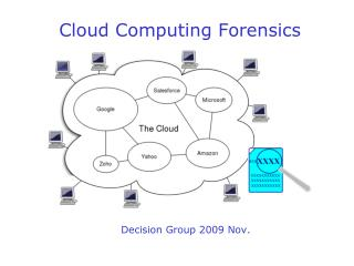 Cloud Computing Forensics