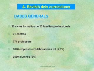 A. Revisió dels currículums