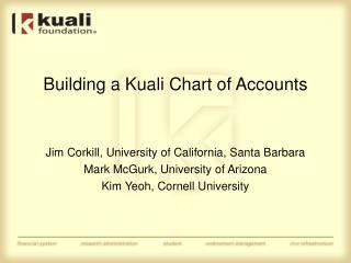 Building a Kuali Chart of Accounts