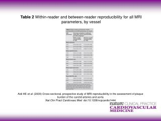 Table 2  Within-reader and between-reader reproducibility for all MRI parameters, by vessel