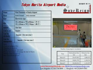 Tokyo Narita Airport Media