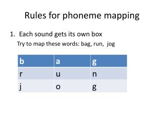 Rules for phoneme mapping