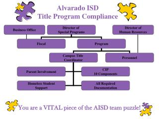 You are a VITAL piece of the AISD team puzzle!