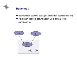Harjoitus 7