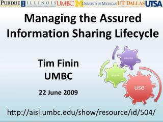 Managing the Assured Information Sharing Lifecycle