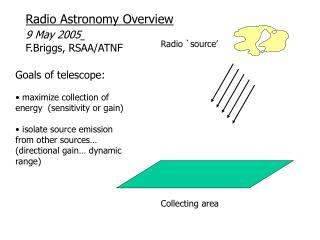 Radio Astronomy Overview 9 May 2005 F.Briggs, RSAA/ATNF