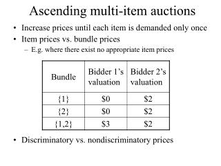 Ascending multi-item auctions