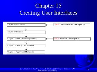 Chapter 15 Creating User Interfaces