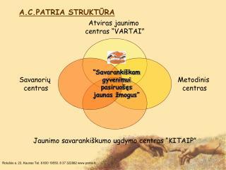 A.C.PATRIA STRUKTŪRA