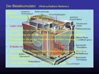 Der Bleiakkumulator     (Wideraufladbare Batterien)