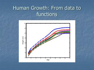 Human Growth: From data to functions