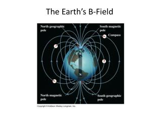 The Earth�s B-Field