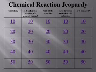 Chemical Reaction Jeopardy