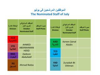 الموظفين  المرشحين  في يوليو The Nominated Staff of  July