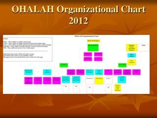 OHALAH Organizational Chart 2012