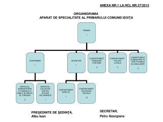 ANEXA NR.1 LA HCL NR.37/2013