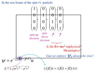 In the rest frame of the spin-½  particle: