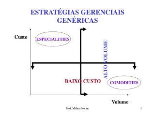 ESTRATÉGIAS GERENCIAIS GENÉRICAS