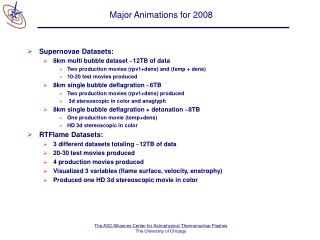 Major Animations for 2008
