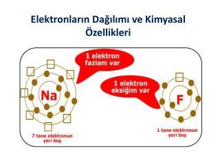 Elektronların Dağılımı ve Kimyasal Özellikleri