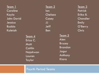 Fourth Period Teams