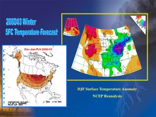DJF Surface Temperature Anomaly NCEP Reanalysis