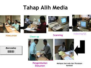 Tahap Alih Media