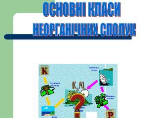 "КОНКУРС 2 ""РОЗМИНКА"""