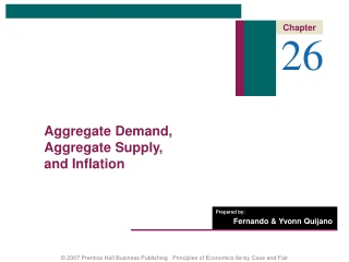 Aggregate Demand, Aggregate Supply, and Inflation