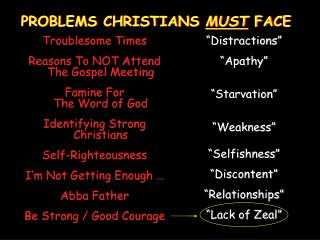 PROBLEMS CHRISTIANS  MUST  FACE